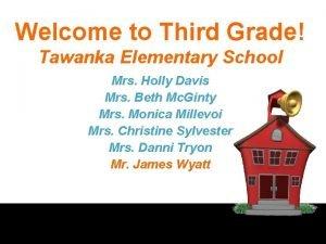 Welcome to Third Grade Tawanka Elementary School Mrs