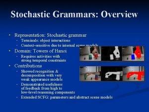Stochastic Grammars Overview Representation Stochastic grammar Terminals object