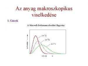 Az anyag makroszkopikus viselkedse 1 Gzok A MaxwellBoltzmann