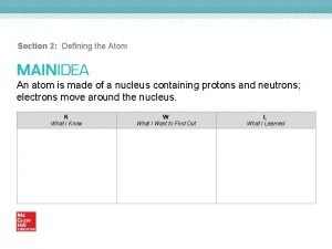 Section 2 Defining the Atom An atom is
