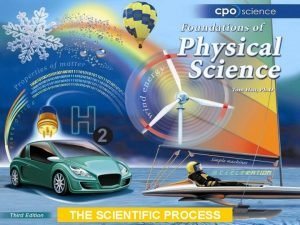 THE SCIENTIFIC PROCESS Chapter Three The Scientific Process