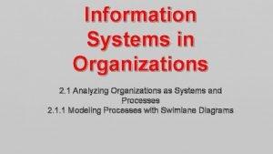 Information Systems in Organizations 2 1 Analyzing Organizations