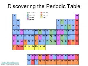 Discovering the Periodic Table H Li Ancient Times