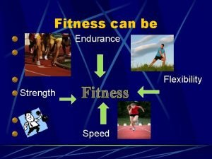 Fitness can be Endurance Strength Fitness Speed Flexibility
