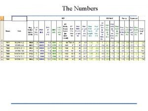 The Numbers Past Stores Store Summary Store Avg