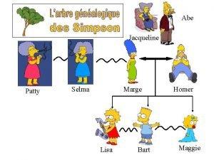 Abe Jacqueline Patty Selma Marge Lisa Bart Homer