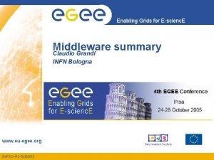 Enabling Grids for Escienc E Middleware summary Claudio