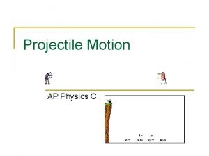 Projectile Motion AP Physics C What is projectile