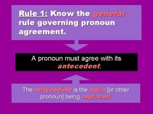 Rule 1 Know the general rule governing pronoun