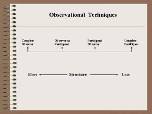 Observational Techniques Complete Observer More Observer as Participant