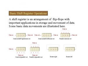 Basic Shift Register Operations A shift register is