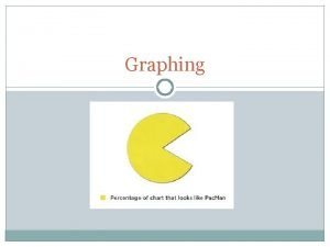 Graphing Graphing a Circle graph also called pie