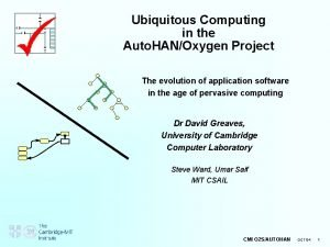 Ubiquitous Computing in the Auto HANOxygen Project The