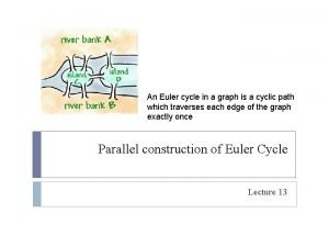 An Euler cycle in a graph is a