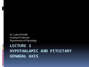 Dr Laila Al Dokhi Assistant Professor Department of