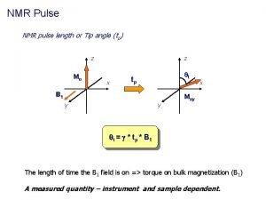 NMR Pulse NMR pulse length or Tip angle