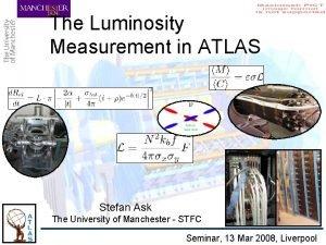 The Luminosity Measurement in ATLAS Stefan Ask The