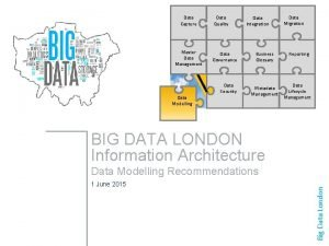 Data Capture Master Data Management Data Quality Data