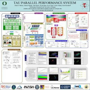 TAU PARALLEL PERFORMANCE SYSTEM Allen D Malony Sameer
