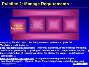 Practice 2 Manage Requirements Develop Iteratively Manage Requirements