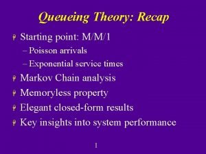 Queueing Theory Recap H Starting point MM1 Poisson