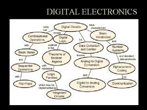 DIGITAL ELECTRONICS DIGITAL ELECTRONICS Digital Logic Everything in