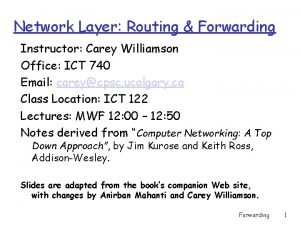 Network Layer Routing Forwarding Instructor Carey Williamson Office