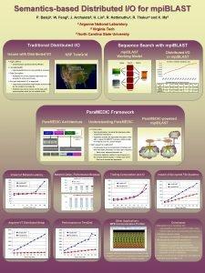 Semanticsbased Distributed IO for mpi BLAST P Balaji