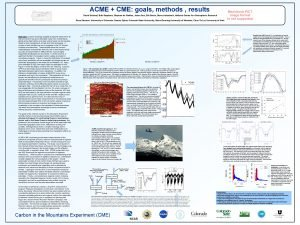 ACME CME goals methods results David Schimel Britt