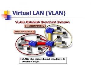 Virtual LAN VLAN VLAN Trunking ISL encapsulation IEEE