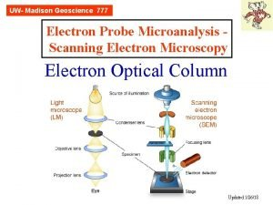 UW Madison Geoscience 777 Electron Probe Microanalysis Scanning