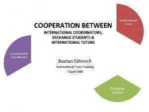 COOPERATION BETWEEN International Tutor INTERNATIONAL COORDINATORS EXCHANGE STUDENTS