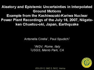 Aleatory and Epistemic Uncertainties in Interpolated Ground Motions