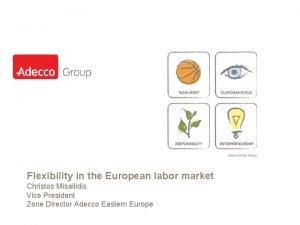 Flexibility in the European labor market Christos Misailidis