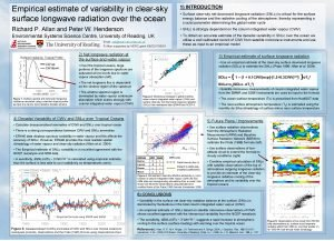 Empirical estimate of variability in clearsky surface longwave