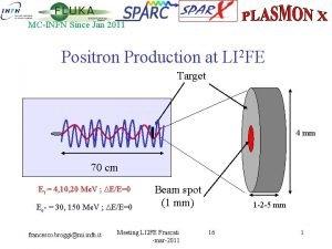 MCINFN Since Jan 2011 Positron Production at LI