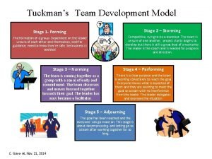 Tuckmans Team Development Model Stage 1 Forming Stage