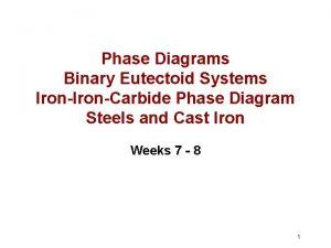 Phase Diagrams Binary Eutectoid Systems IronCarbide Phase Diagram
