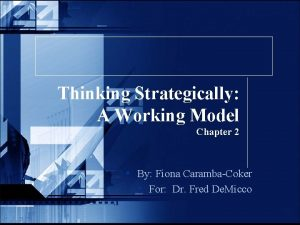 Thinking Strategically A Working Model Chapter 2 By