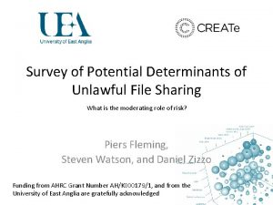 Survey of Potential Determinants of Unlawful File Sharing