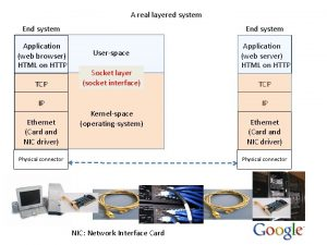 A real layered system End system Application web