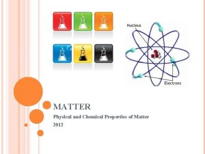 MATTER Physical and Chemical Properties of Matter 2012