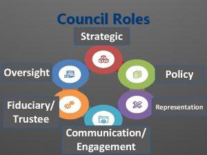 Council Roles Strategic Oversight Fiduciary Trustee Policy Fiduciary