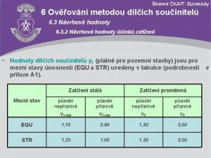 kolen KAIT Eurokdy 6 Ovovn metodou dlch souinitel