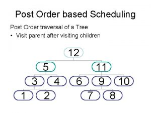 Post Order based Scheduling Post Order traversal of