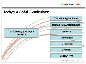 GCa D CYMRU NGf L Iechyd a Gofal