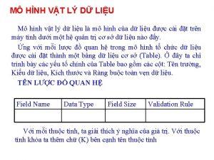 M HNH VT L D LIU M hnh