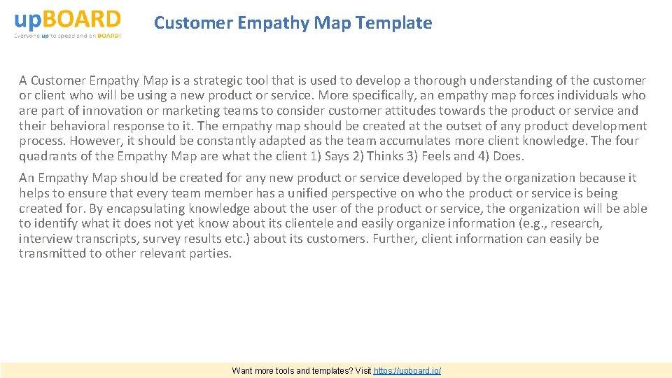 Customer Empathy Map Template A Customer Empathy Map