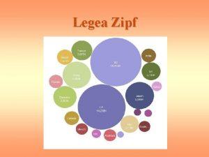 Legea Zipf Samuel Morse pe la mijlocul anilor
