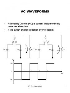 AC WAVEFORMS Alternating Current AC is current that